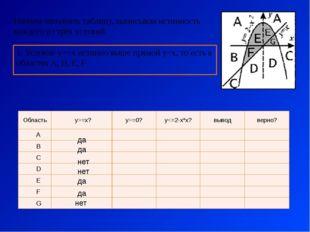 1. Условие y>=x истинно выше прямой y=x, то есть в областях A, B, E, F Начнем