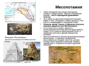 Месопотамия Район Передней Азии между Персидским заливом, Средиземным, Черным