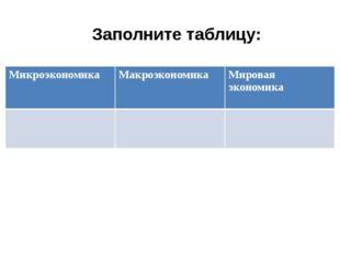 Заполните таблицу: Микроэкономика Макроэкономика Мировая экономика