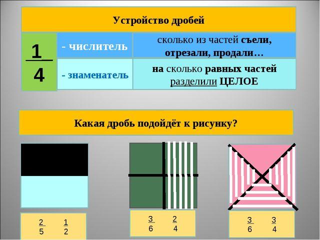 Устройство дробей 1_ 4 - числитель - знаменатель на сколько равных частей раз...
