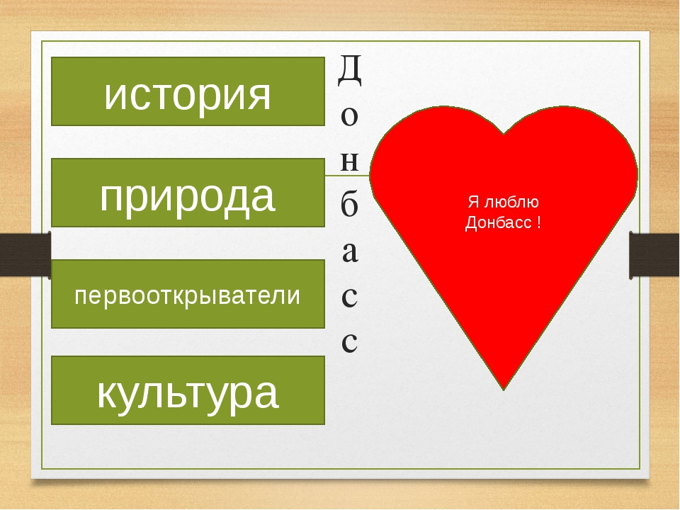 Донбасс Я люблю Донбасс ! история природа первооткрыватели культура