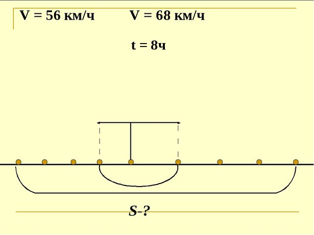 V = 56 км/ч V = 68 км/ч t = 8ч S-?