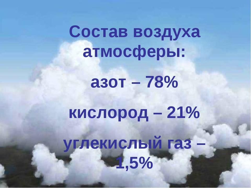 Состав воздуха атмосферы: азот – 78% кислород – 21% углекислый газ – 1,5%