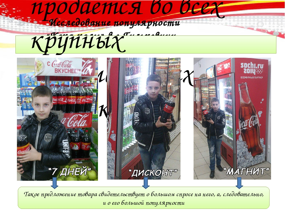 Исследование популярности «Кока-колы» в г.Гулькевичи в г. «Кока-кола» продае...