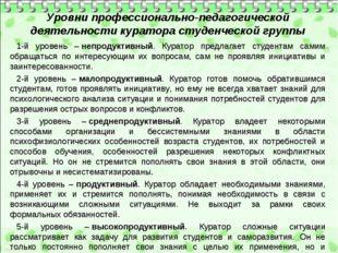 Уровни профессионально-педагогической деятельности куратора студенческой груп