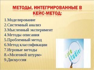 1.Моделирование 2.Системный анализ 3.Мысленный эксперимент 4.Методы описания