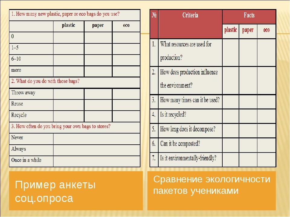 Пример анкеты соц.опроса Сравнение экологичности пакетов учениками