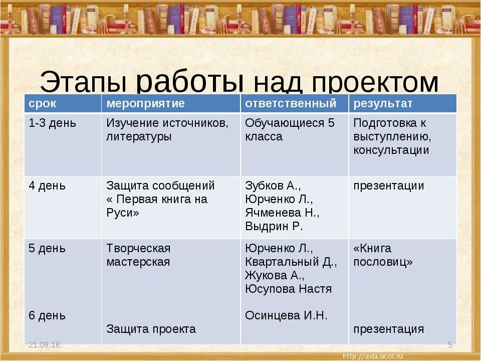 Этапы работы над проектом * * срокмероприятиеответственныйрезультат 1-3 де...