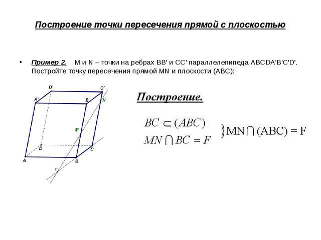 Построение точки пересечения прямой с плоскостью Пример 2. M и N – точки на р...