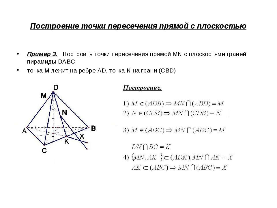 Построение точки пересечения прямой с плоскостью Пример 3. Построить точки пе...
