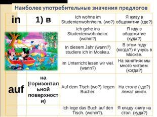 Наиболее употребительные значения предлогов in1) вIch wohne im Studentenwoh