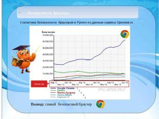 Безопасность браузера. Статистика безопасности браузеров в Рунете по данным