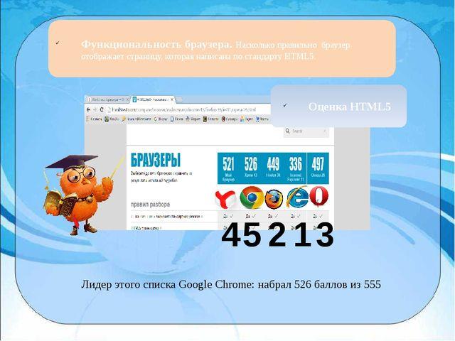 Функциональность браузера. Насколько правильно браузер отображает страницу,...