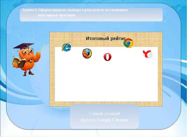 Задача 4. Сформулировать выводы о результатах исследования популярных браузе...