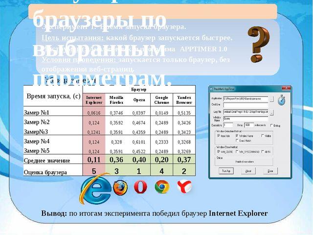 Эксперимент 1. Время запуска браузера. Цель испытания: какой браузер запуска...