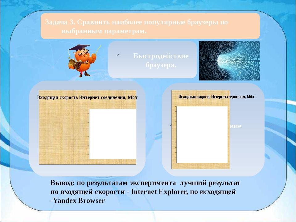 Задача 3. Сравнить наиболее популярные браузеры по выбранным параметрам. Быс...