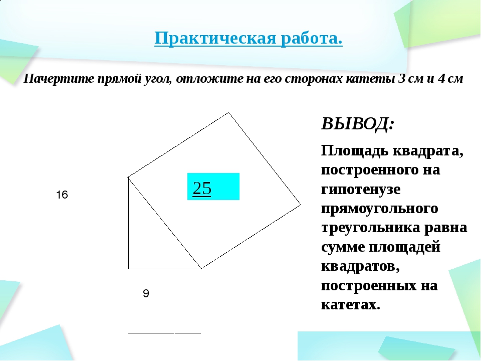 25 9 16 ВЫВОД: Площадь квадрата, построенного на гипотенузе прямоугольного т...