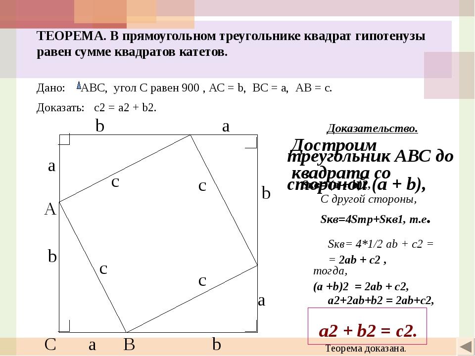 Доказательство. b a c b b b a a a c c c ТЕОРЕМА. В прямоугольном треугольник...