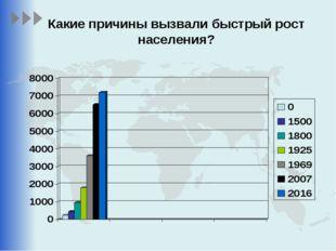 Какие причины вызвали быстрый рост населения?
