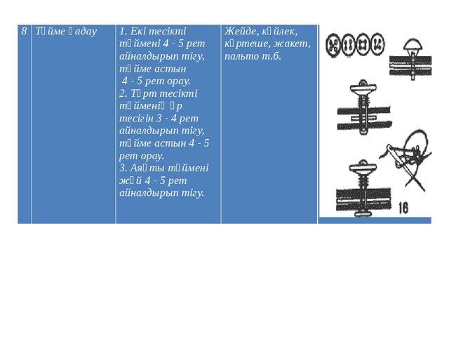 8 Түйме қадау 1. Екітесікті түймені 4 - 5 рет айналдырып тігу, түймеастын 4...