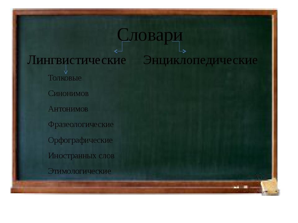 Словари Лингвистические Энциклопедические Толковые Синонимов Антонимов Фразе...