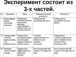 Эксперимент состоит из 3-х частей. № Название Цель Предполагаемый результат Р