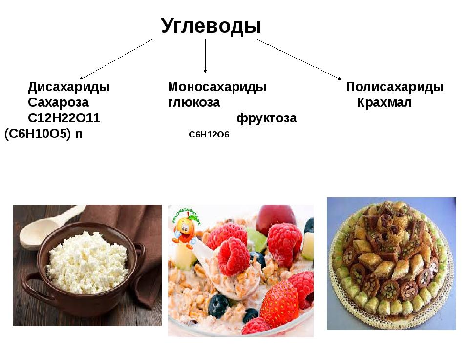 Углеводы Дисахариды Моносахариды Полисахариды Сахароза глюкоза Крахмал C12H2...
