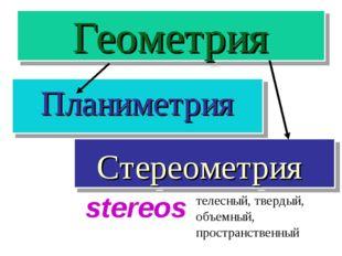 Геометрия Планиметрия Стереометрия stereos телесный, твердый, объемный, прост