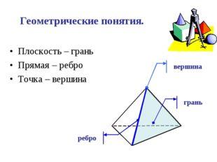 Геометрические понятия. Плоскость – грань Прямая – ребро Точка – вершина верш