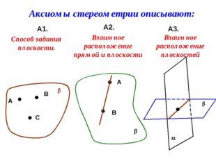 Аксиомы стереометрии описывают: А1. А2. А3. А В С b Способ задания плоскости.