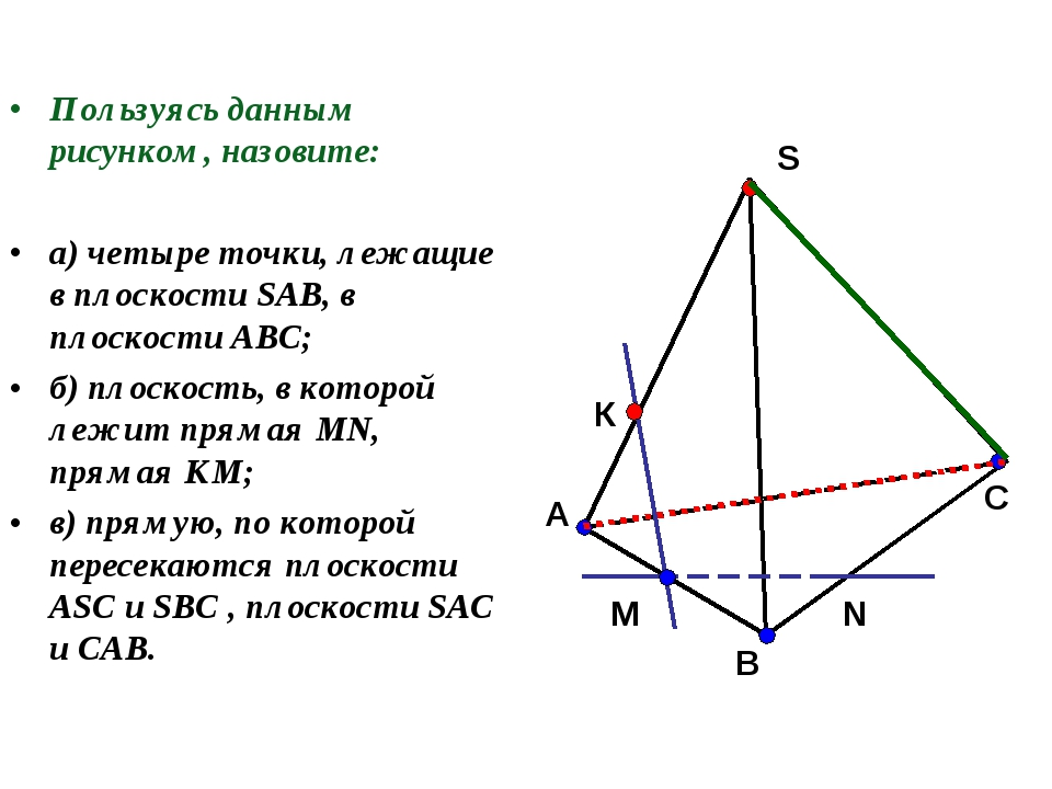 Пользуясь данным рисунком, назовите: а) четыре точки, лежащие в плоскости SAB...