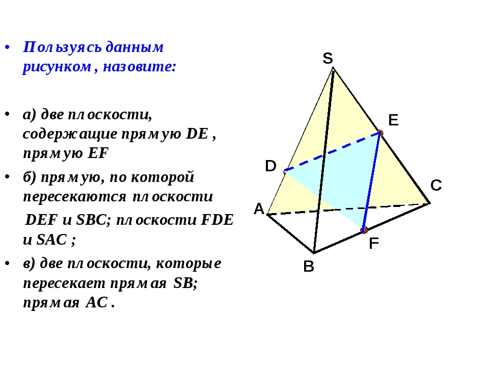 Пользуясь данным рисунком, назовите: а) две плоскости, содержащие прямую DE ,...