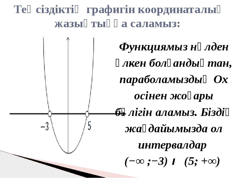 Теңсіздіктің графигін координаталық жазықтыққа саламыз: Функциямыз нөлден үлк...