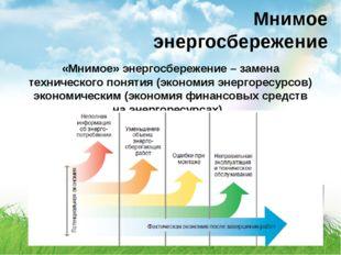 Мнимое энергосбережение «Мнимое» энергосбережение – замена технического поня