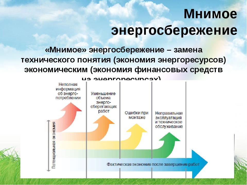 Мнимое энергосбережение «Мнимое» энергосбережение – замена технического поня...