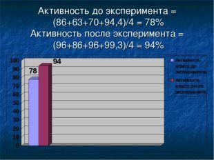 Активность до эксперимента = (86+63+70+94,4)/4 = 78% Активность после экспери