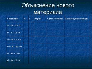 Объяснение нового материала УравнениеbcКорниСумма корнейПроизведение кор