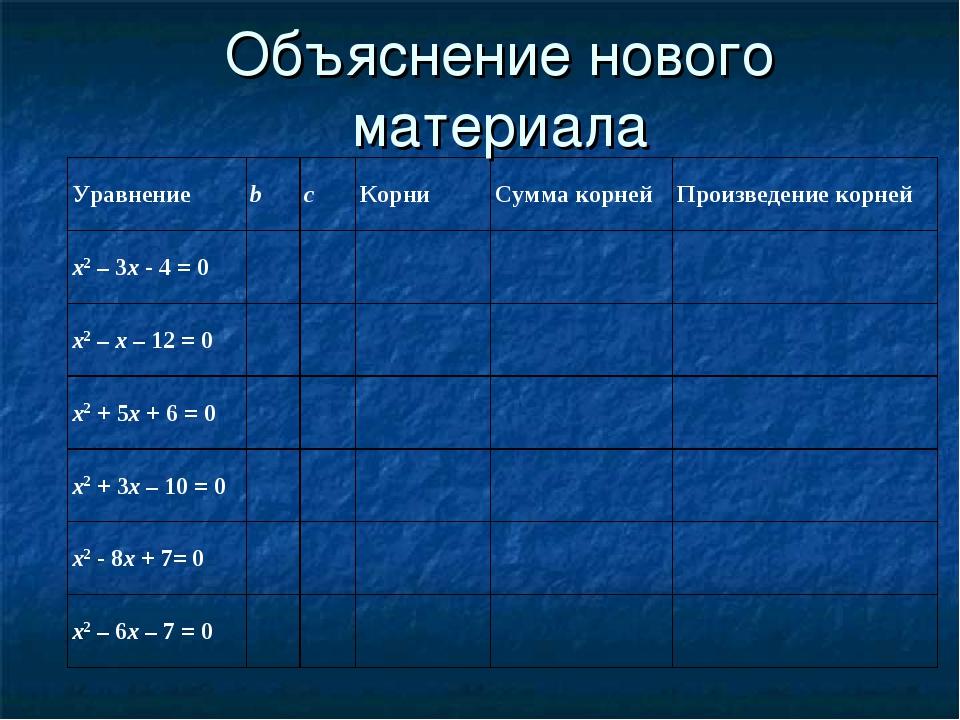 Объяснение нового материала УравнениеbcКорниСумма корнейПроизведение кор...