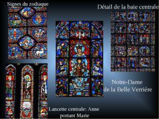 Signes du zodiaque Notre-Dame de la Belle Verrière Détail de la baie central