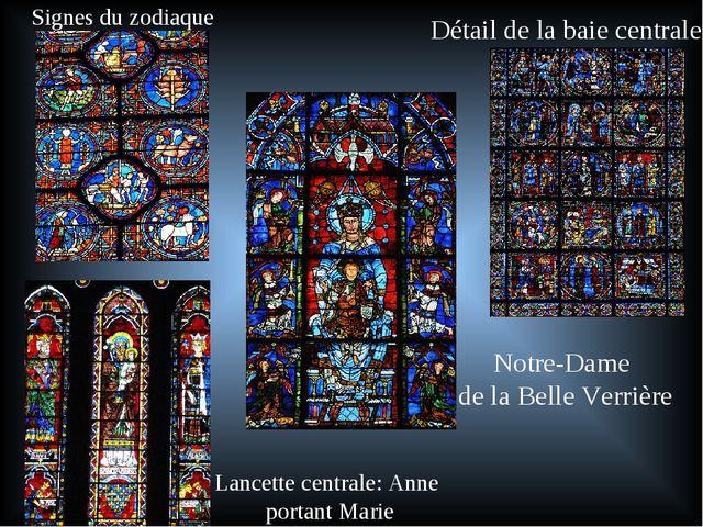 Signes du zodiaque Notre-Dame de la Belle Verrière Détail de la baie central...