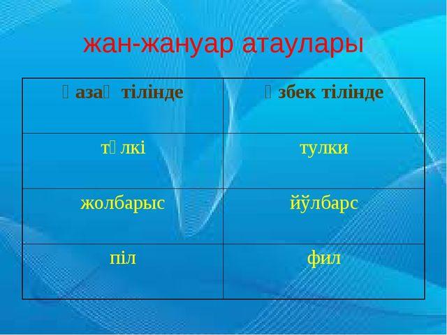 жан-жануар атаулары
