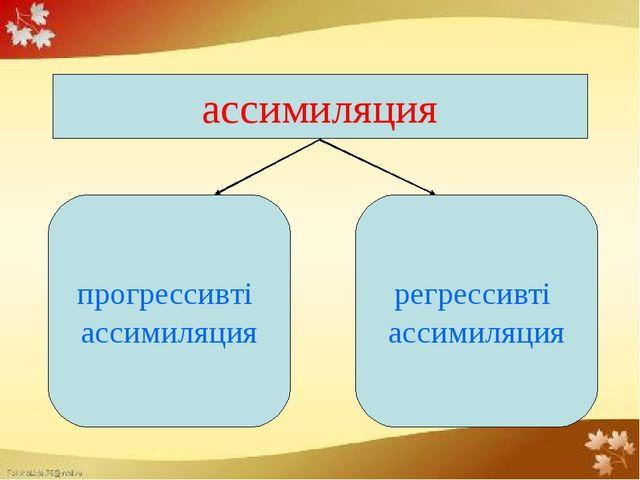ассимиляция прогрессивті ассимиляция регрессивті ассимиляция