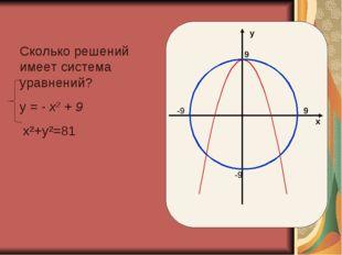 Сколько решений имеет система уравнений? у = - x2 + 9 x²+y²=81