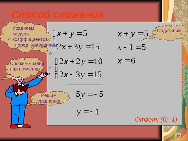 Способ сложения Ответ: (6; -1) Уравняем модули коэффициентов перед уравнением