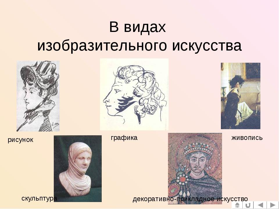 В видах изобразительного искусства рисунок графика живопись скульптура декор...