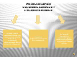 Основными задачами коррекционно-развивающей деятельности являются: создание к