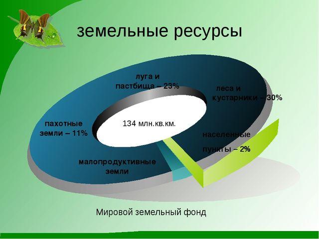 земельные ресурсы населенные пункты – 2% 134 млн.кв.км. Мировой земельный фонд