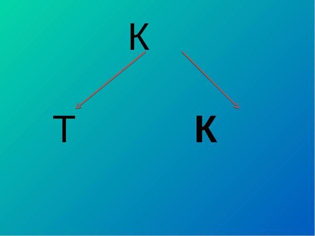 К Т К