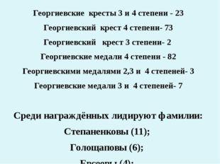 Георгиевские кресты 3 и 4 степени - 23 Георгиевский крест 4 степени- 73 Георг