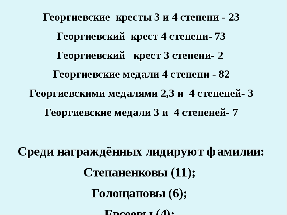Георгиевские кресты 3 и 4 степени - 23 Георгиевский крест 4 степени- 73 Георг...